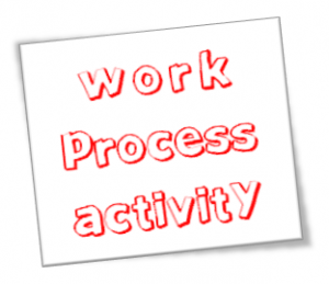 How To Check The SAP ABAP Work Process Activity